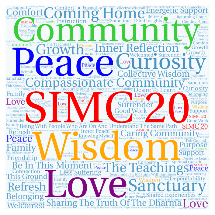 SIMC 20th Anniversary Word Art